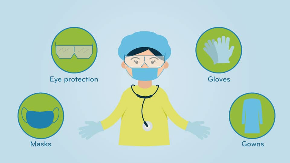 examples-illustration-of-eLearning-course-in-nursing-training