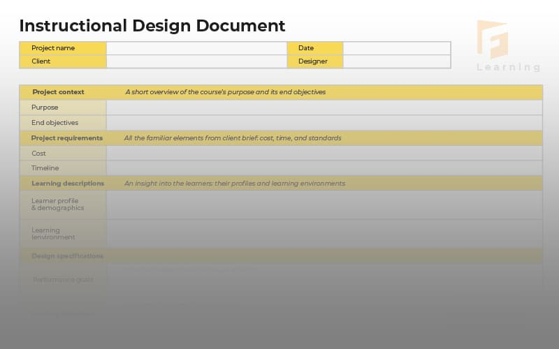 instructional design document template 2